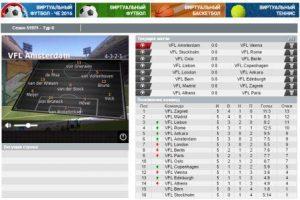 ставки на виртуальный футбол